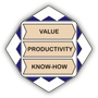 Value - Productivity - Know-How